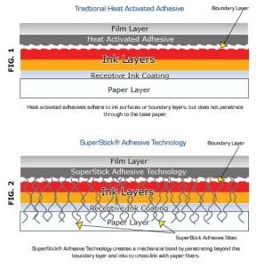 How superstick wide format lamination works